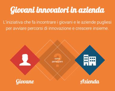 giovani_innovatori
